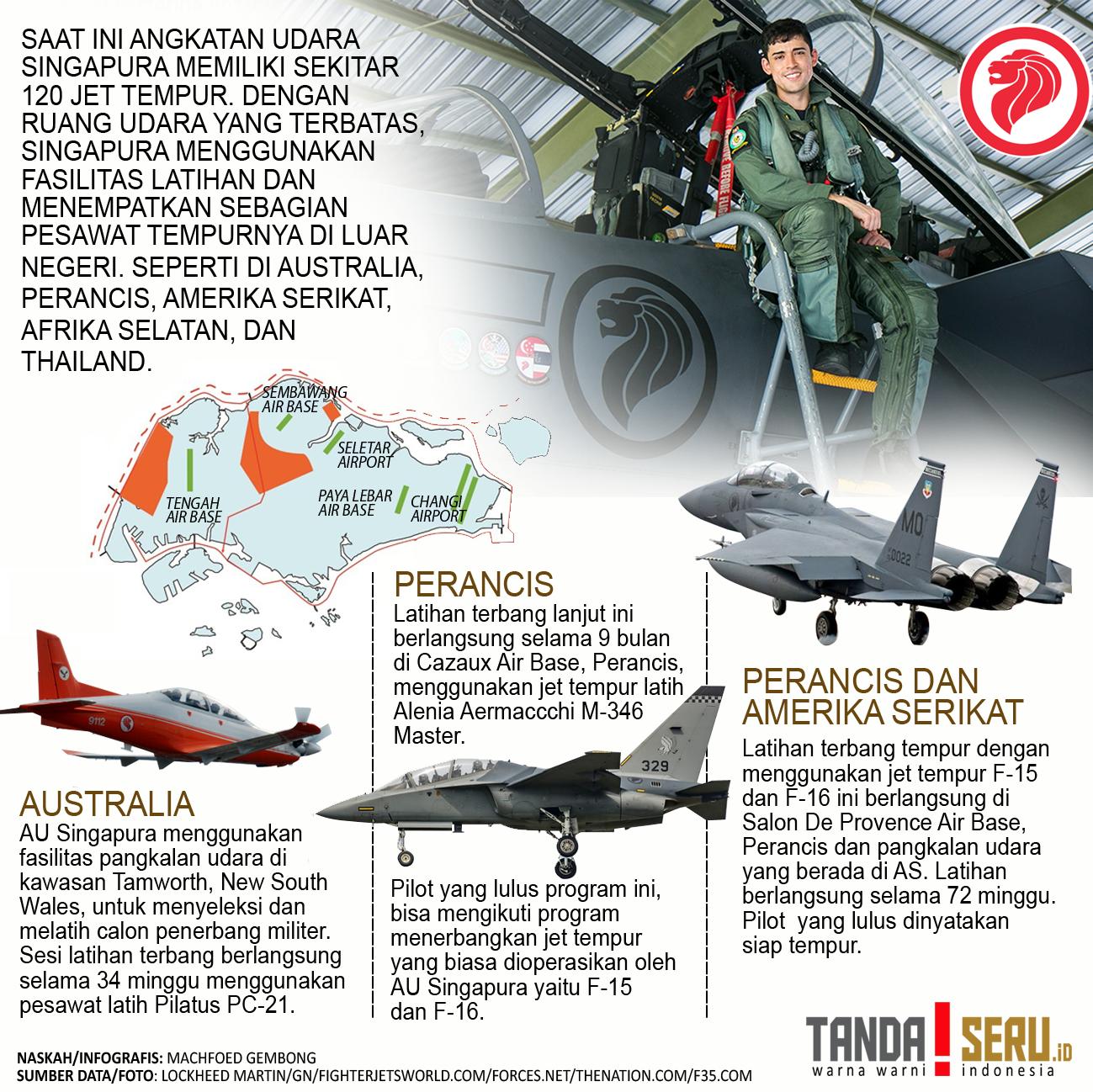 infografis F35